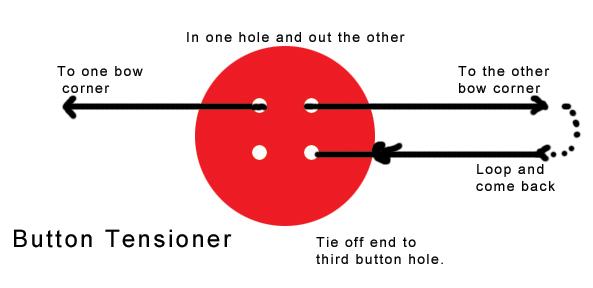 Button-tensioner